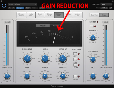 Gain reduction
